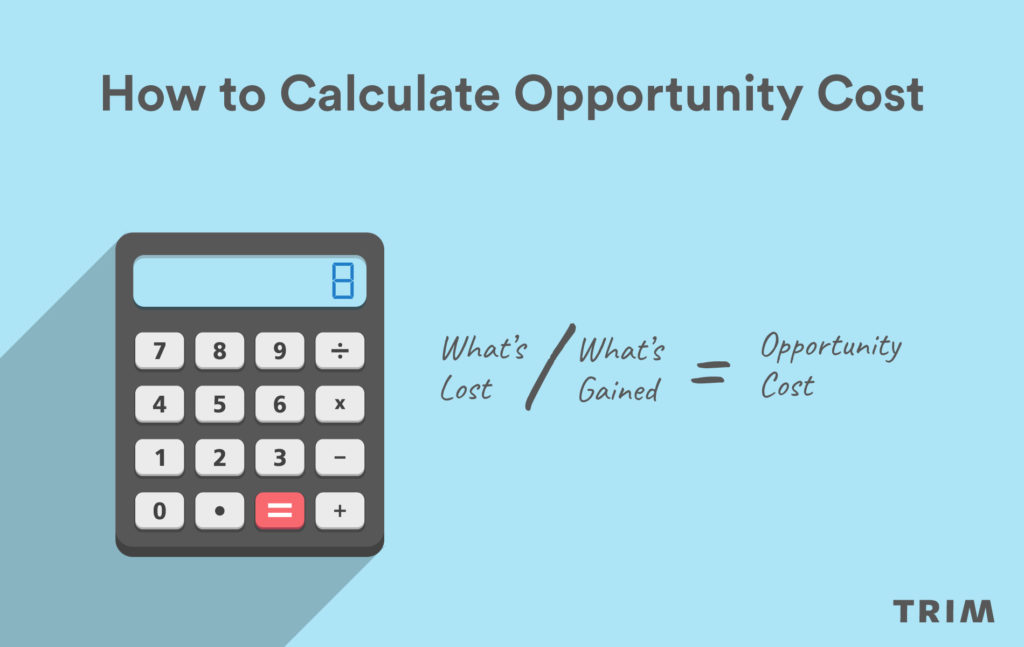 opportunity cost graph